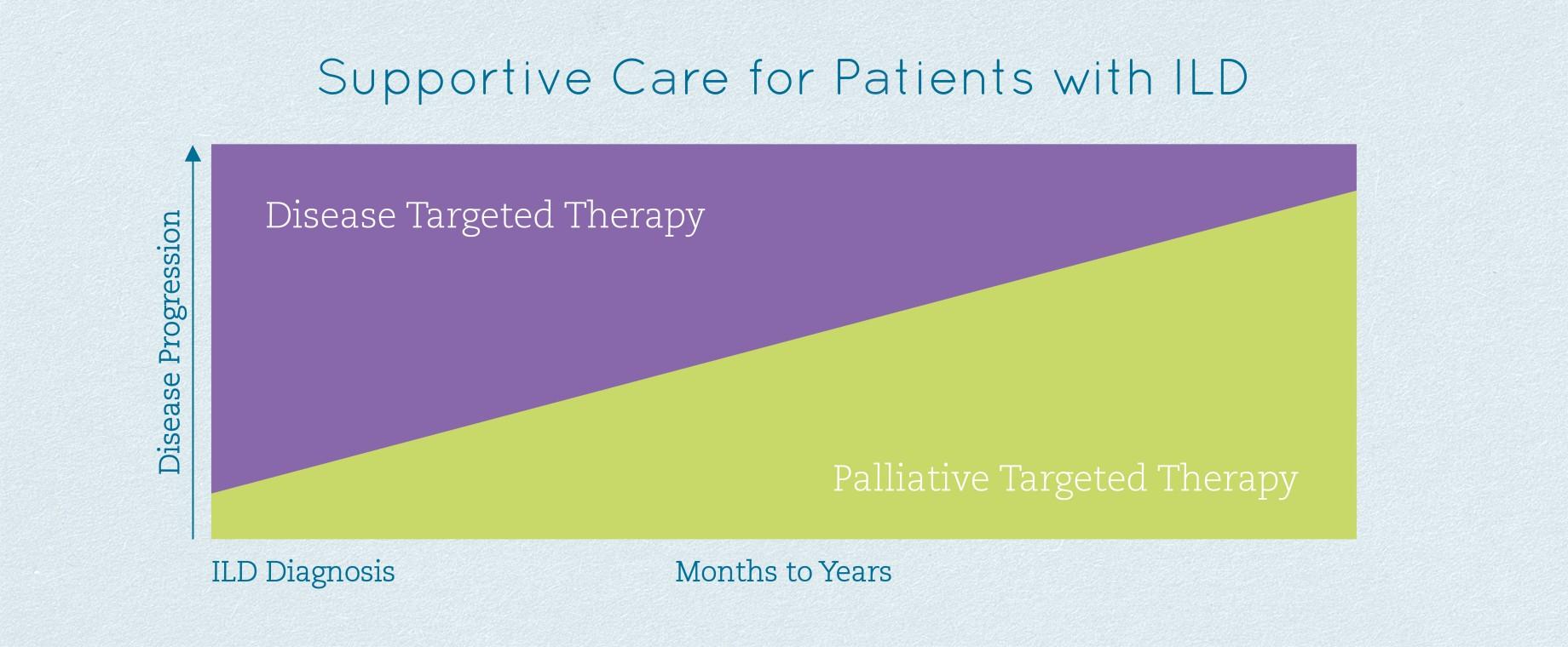 supportive-care_slide.jpg