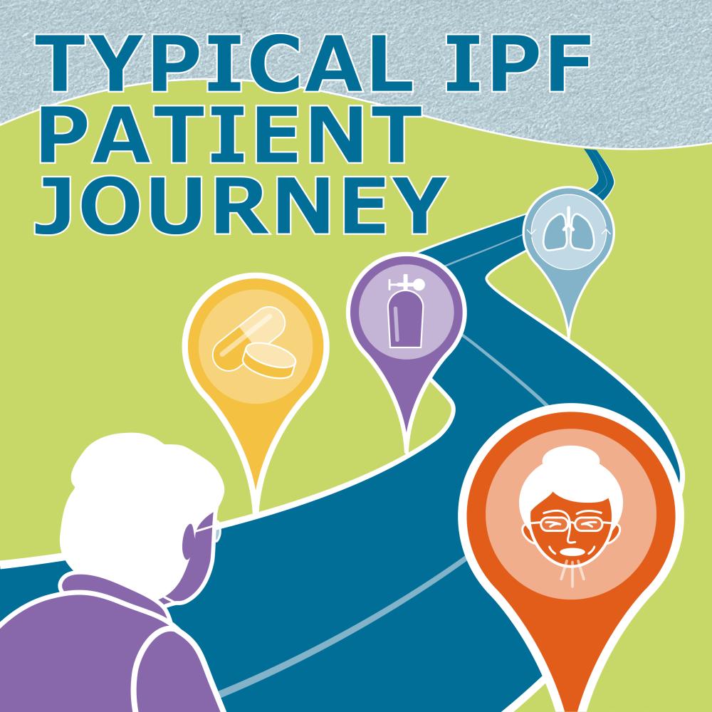 Typical IPF Patient Journey